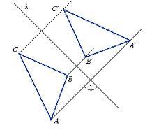 Figury symetryczne względem osi symetrii