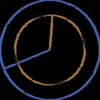 Kwadrat wpisany w okrąg i opisany na okręgu